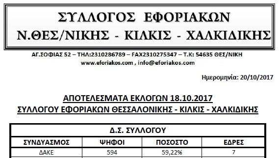 syllogos thess apotelesmata eklogvn 1